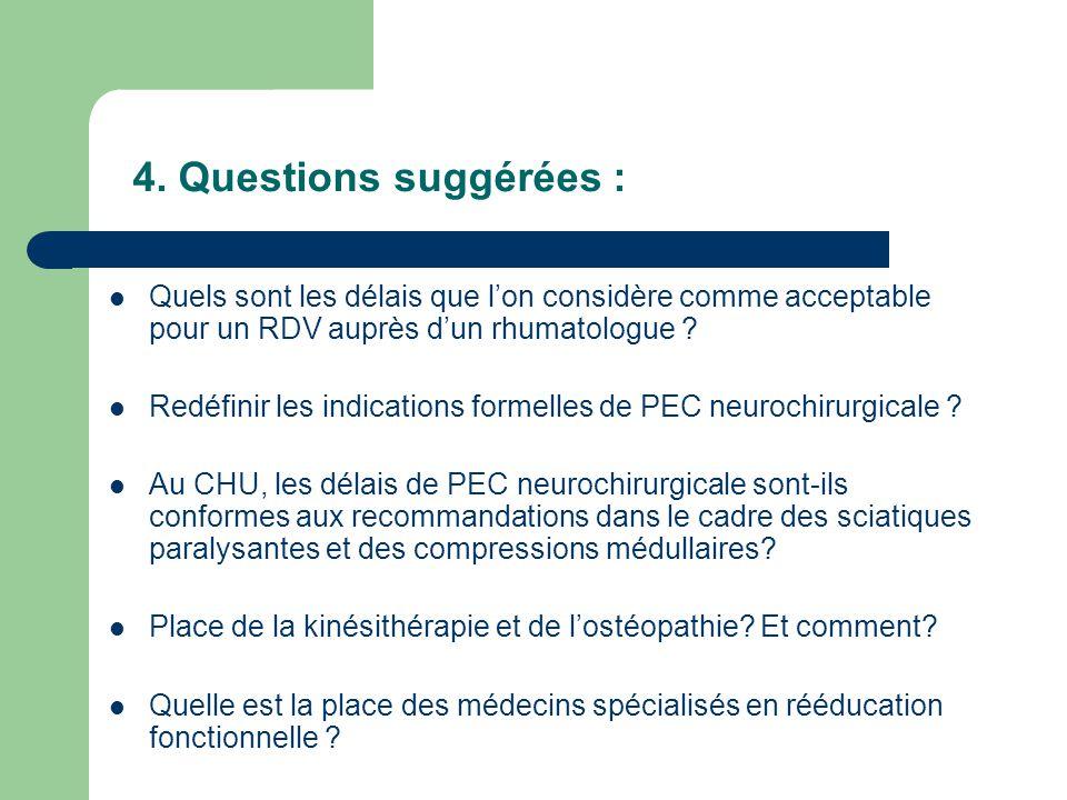 4. Questions suggérées : Quels sont les délais que l'on considère comme acceptable pour un RDV auprès d'un rhumatologue ? Redéfinir les indications fo