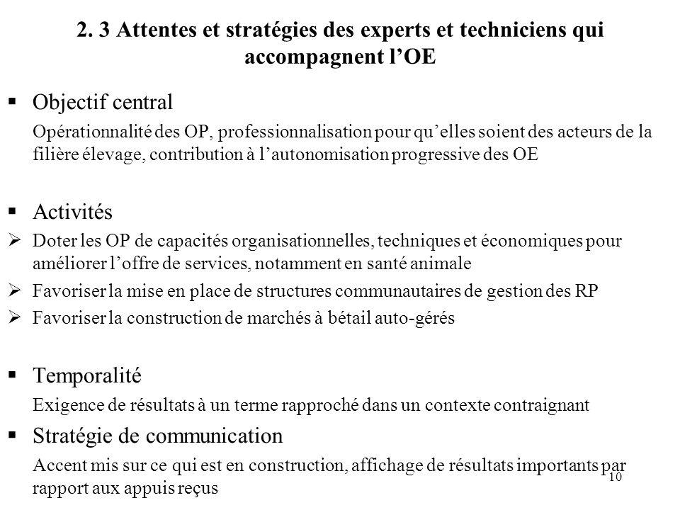 2. 3 Attentes et stratégies des experts et techniciens qui accompagnent l'OE  Objectif central Opérationnalité des OP, professionnalisation pour qu'e