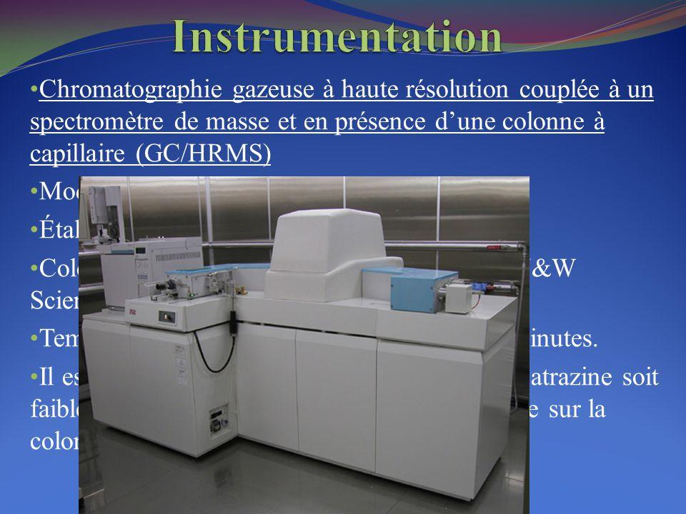 Chromatographie gazeuse à haute résolution couplée à un spectromètre de masse et en présence d'une colonne à capillaire (GC/HRMS) Mode SIM Étalon inte