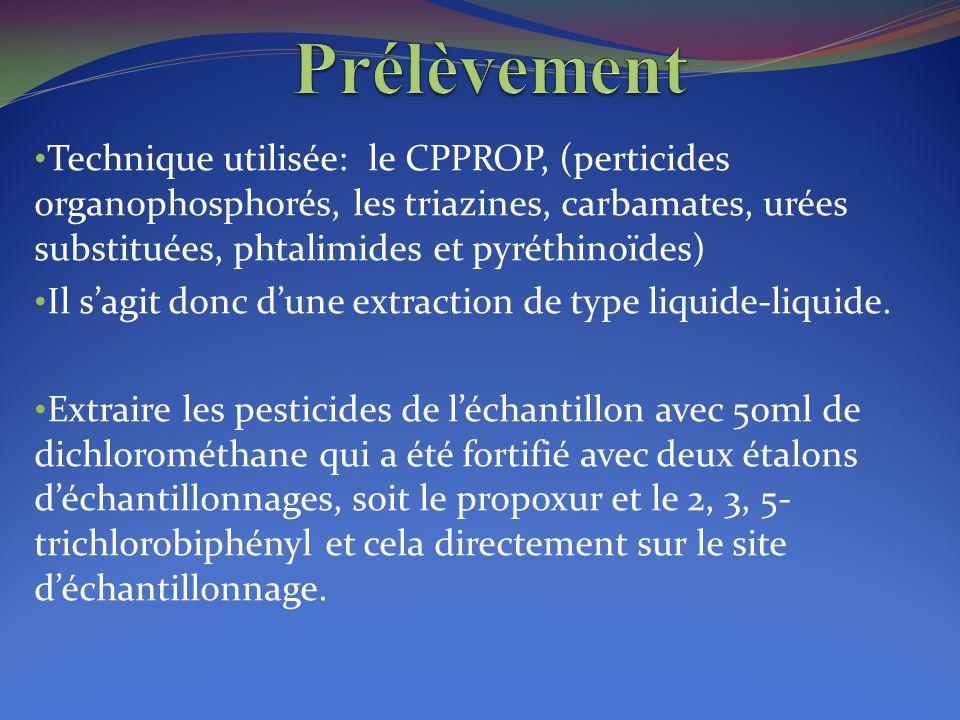 Technique utilisée: le CPPROP, (perticides organophosphorés, les triazines, carbamates, urées substituées, phtalimides et pyréthinoïdes) Il s'agit don