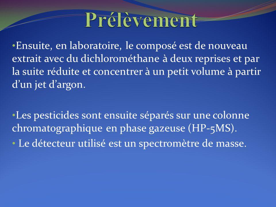 Ensuite, en laboratoire, le composé est de nouveau extrait avec du dichlorométhane à deux reprises et par la suite réduite et concentrer à un petit vo