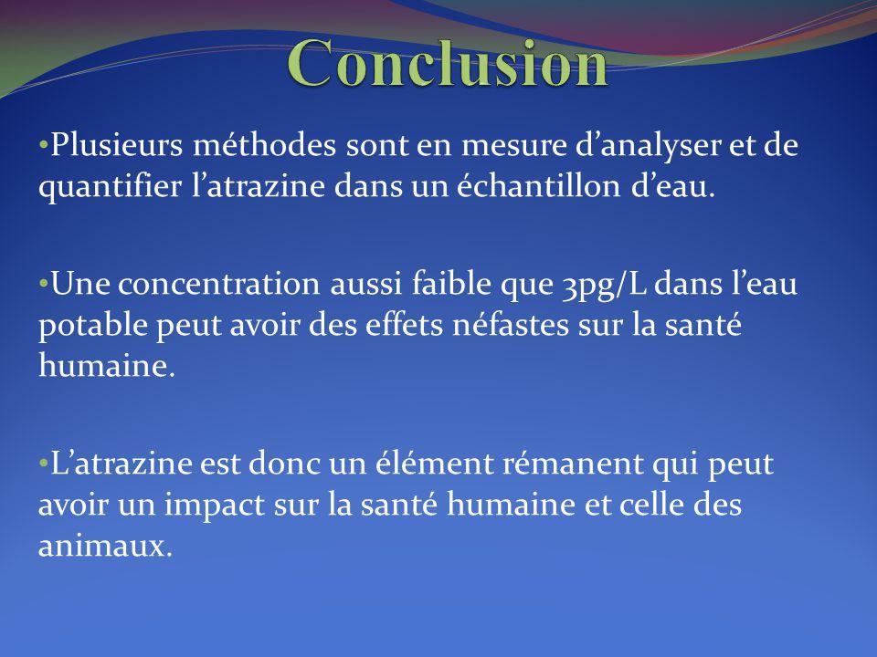 Plusieurs méthodes sont en mesure d'analyser et de quantifier l'atrazine dans un échantillon d'eau. Une concentration aussi faible que 3pg/L dans l'ea