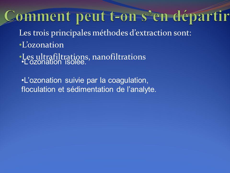 Les trois principales méthodes d'extraction sont: L'ozonation Les ultrafiltrations, nanofiltrations L'ozonation isolée. L'ozonation suivie par la coag