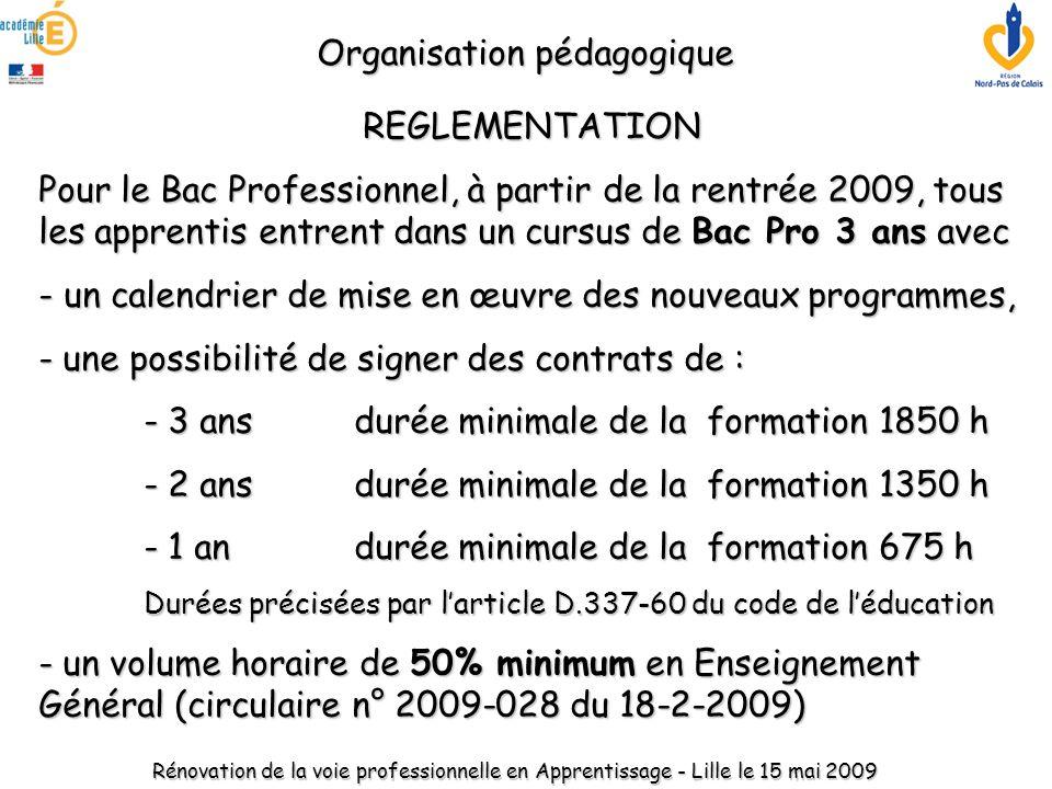 REGLEMENTATION Pour le Bac Professionnel, à partir de la rentrée 2009, tous les apprentis entrent dans un cursus de Bac Pro 3 ans avec - un calendrier de mise en œuvre des nouveaux programmes, - une possibilité de signer des contrats de : - 3 ans durée minimale de la formation 1850 h - 2 ans durée minimale de la formation 1350 h - 1 an durée minimale de la formation 675 h Durées précisées par l'article D.337-60 du code de l'éducation - un volume horaire de 50% minimum en Enseignement Général (circulaire n° 2009-028 du 18-2-2009) Organisation pédagogique Rénovation de la voie professionnelle en Apprentissage - Lille le 15 mai 2009