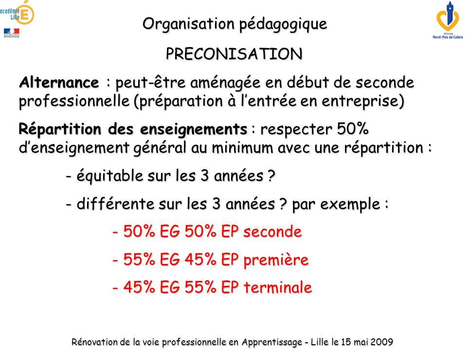 PRECONISATION Alternance : peut-être aménagée en début de seconde professionnelle (préparation à l'entrée en entreprise) Répartition des enseignements
