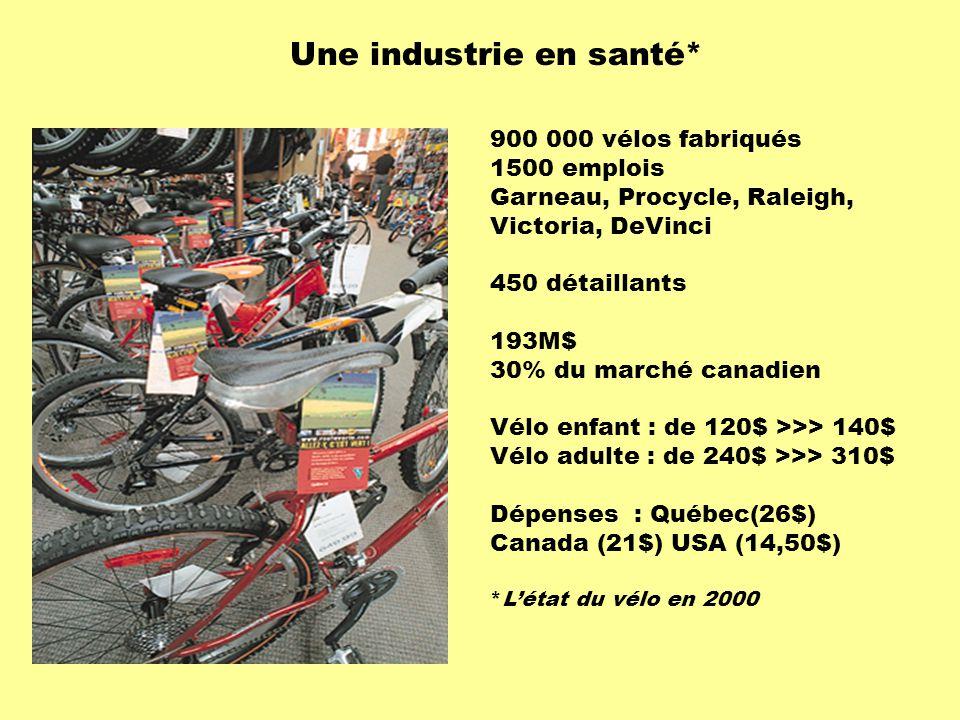 900 000 vélos fabriqués 1500 emplois Garneau, Procycle, Raleigh, Victoria, DeVinci 450 détaillants 193M$ 30% du marché canadien Vélo enfant : de 120$ >>> 140$ Vélo adulte : de 240$ >>> 310$ Dépenses : Québec(26$) Canada (21$) USA (14,50$) *L'état du vélo en 2000 Une industrie en santé*