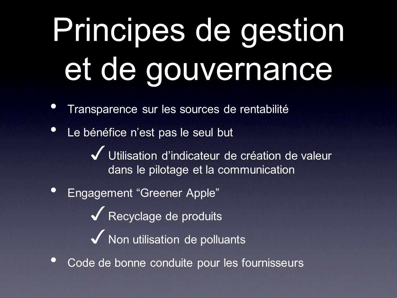 Principes de gestion et de gouvernance Transparence sur les sources de rentabilité Le bénéfice n'est pas le seul but ✓ Utilisation d'indicateur de cré
