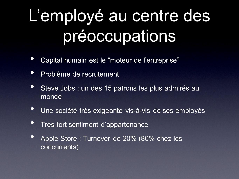 """Capital humain est le """"moteur de l'entreprise"""" Problème de recrutement Steve Jobs : un des 15 patrons les plus admirés au monde Une société très exige"""