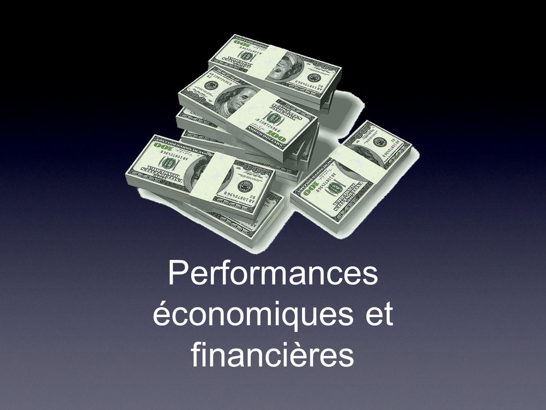 Performances économiques et financières