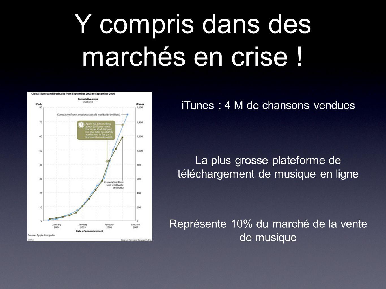 Y compris dans des marchés en crise ! iTunes : 4 M de chansons vendues La plus grosse plateforme de téléchargement de musique en ligne Représente 10%