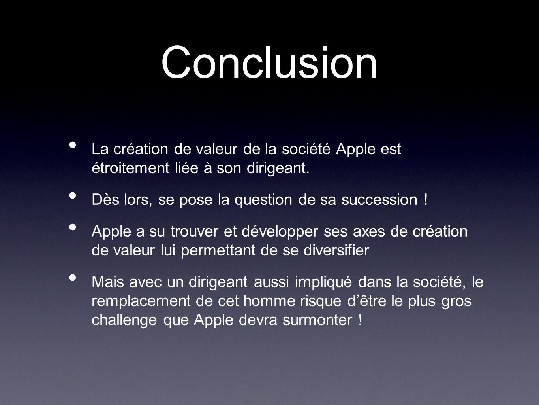 Conclusion La création de valeur de la société Apple est étroitement liée à son dirigeant. Dès lors, se pose la question de sa succession ! Apple a su
