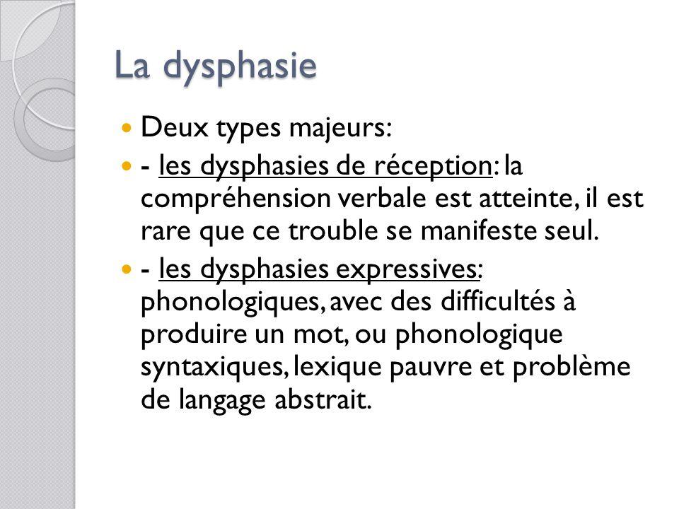 Les troubles spécifiques du langage Troubles de l'acquisition du langage, écrit ou oral. Ils se manifestent dès le début de l'apprentissage, mais mett