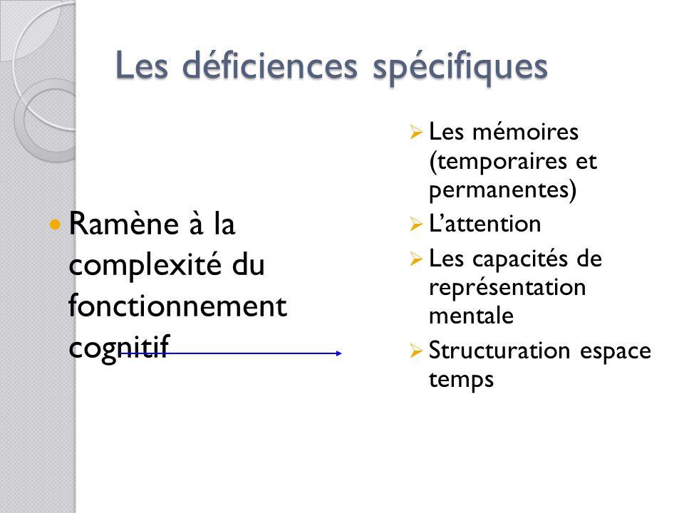 Déficience mentale Il s'agit d'un décalage entre le niveau de développement intellectuel et l'âge de l'enfant ou l'adolescent: elle représente environ