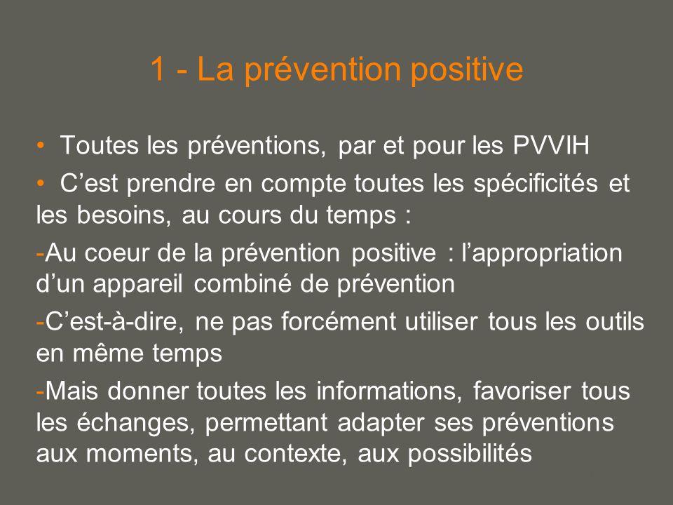 your name 1 - La prévention positive Toutes les préventions, par et pour les PVVIH C'est prendre en compte toutes les spécificités et les besoins, au cours du temps : -Au coeur de la prévention positive : l'appropriation d'un appareil combiné de prévention -C'est-à-dire, ne pas forcément utiliser tous les outils en même temps -Mais donner toutes les informations, favoriser tous les échanges, permettant adapter ses préventions aux moments, au contexte, aux possibilités