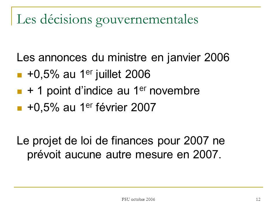 FSU octobre 2006 12 Les décisions gouvernementales Les annonces du ministre en janvier 2006 +0,5% au 1 er juillet 2006 + 1 point d'indice au 1 er novembre +0,5% au 1 er février 2007 Le projet de loi de finances pour 2007 ne prévoit aucune autre mesure en 2007.