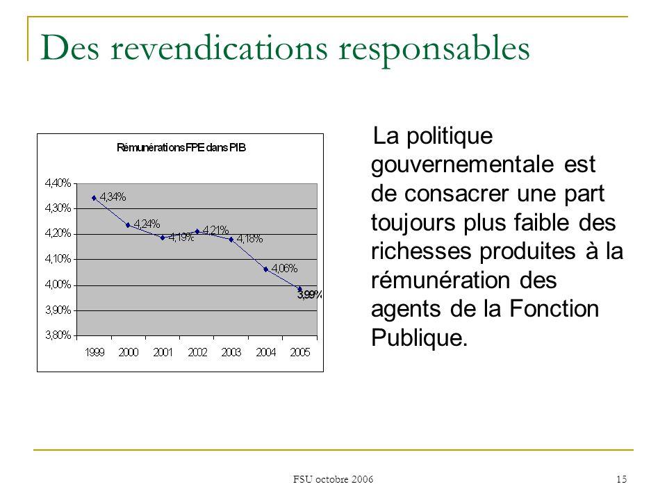 FSU octobre 2006 15 Des revendications responsables La politique gouvernementale est de consacrer une part toujours plus faible des richesses produites à la rémunération des agents de la Fonction Publique.
