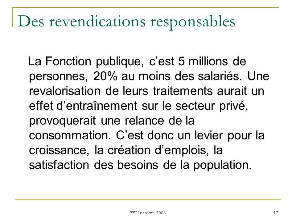 FSU octobre 2006 17 Des revendications responsables La Fonction publique, c'est 5 millions de personnes, 20% au moins des salariés.