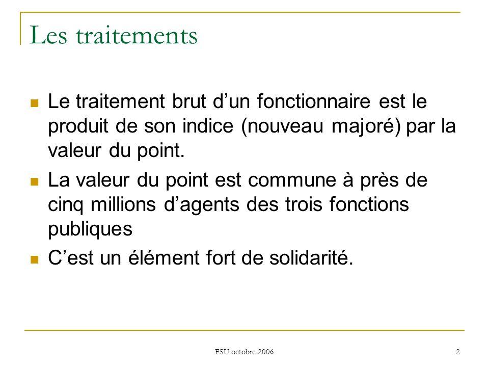 FSU octobre 2006 2 Les traitements Le traitement brut d'un fonctionnaire est le produit de son indice (nouveau majoré) par la valeur du point.