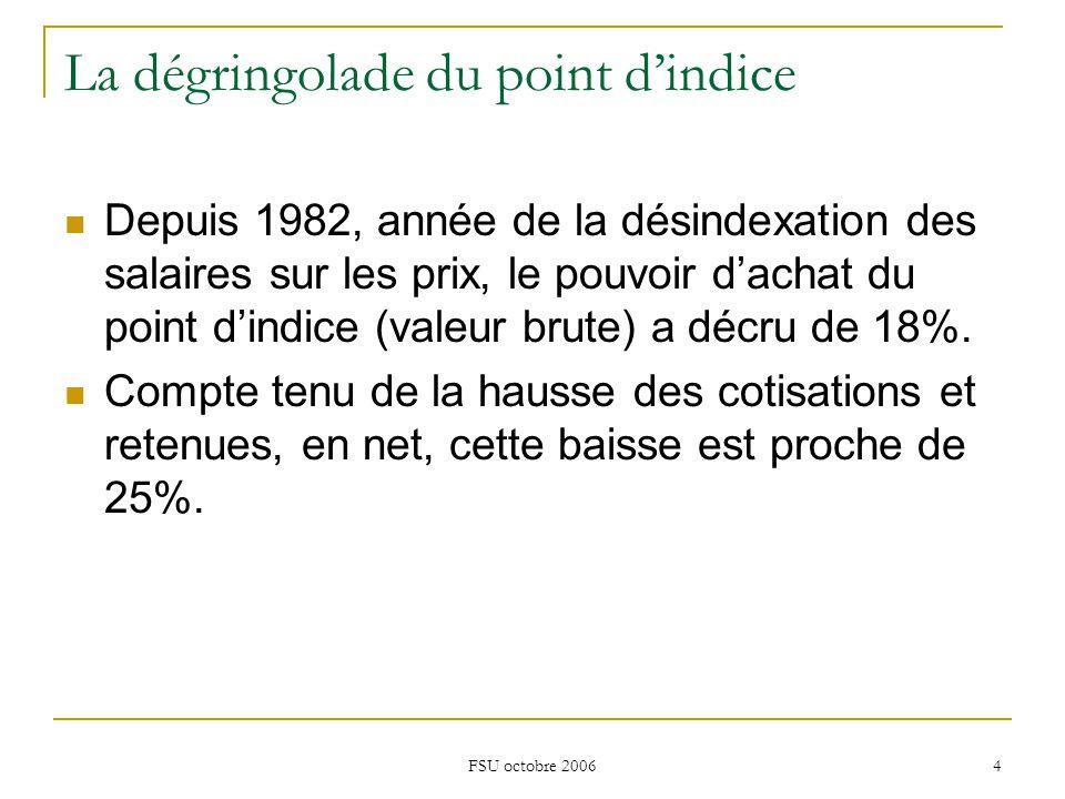 FSU octobre 2006 4 La dégringolade du point d'indice Depuis 1982, année de la désindexation des salaires sur les prix, le pouvoir d'achat du point d'indice (valeur brute) a décru de 18%.
