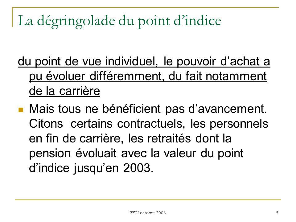 FSU octobre 2006 5 La dégringolade du point d'indice du point de vue individuel, le pouvoir d'achat a pu évoluer différemment, du fait notamment de la carrière Mais tous ne bénéficient pas d'avancement.