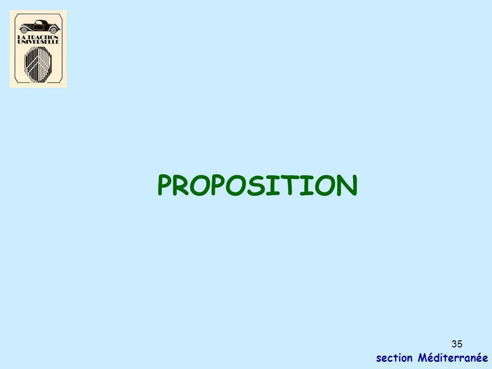 35 section Méditerranée PROPOSITION
