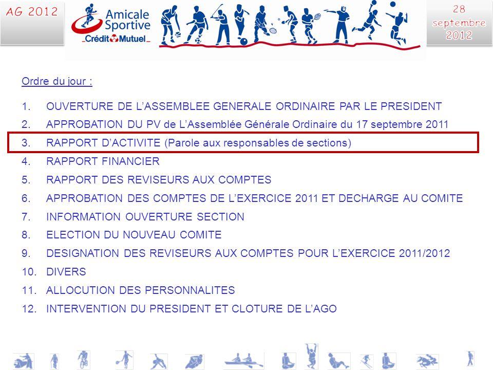 Ordre du jour : 1.OUVERTURE DE L'ASSEMBLEE GENERALE ORDINAIRE PAR LE PRESIDENT 2.APPROBATION DU PV de L'Assemblée Générale Ordinaire du 17 septembre 2011 3.RAPPORT D'ACTIVITE (Parole aux responsables de sections) 4.RAPPORT FINANCIER 5.RAPPORT DES REVISEURS AUX COMPTES 6.APPROBATION DES COMPTES DE L'EXERCICE 2011 ET DECHARGE AU COMITE 7.INFORMATION OUVERTURE SECTION 8.ELECTION DU NOUVEAU COMITE 9.DESIGNATION DES REVISEURS AUX COMPTES POUR L'EXERCICE 2011/2012 10.DIVERS 11.ALLOCUTION DES PERSONNALITES 12.INTERVENTION DU PRESIDENT ET CLOTURE DE L'AGO