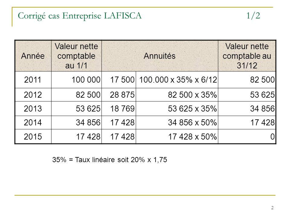 2 Corrigé cas Entreprise LAFISCA 1/2 Année Valeur nette comptable au 1/1 Annuités Valeur nette comptable au 31/12 2011100 00017 500100.000 x 35% x 6/1