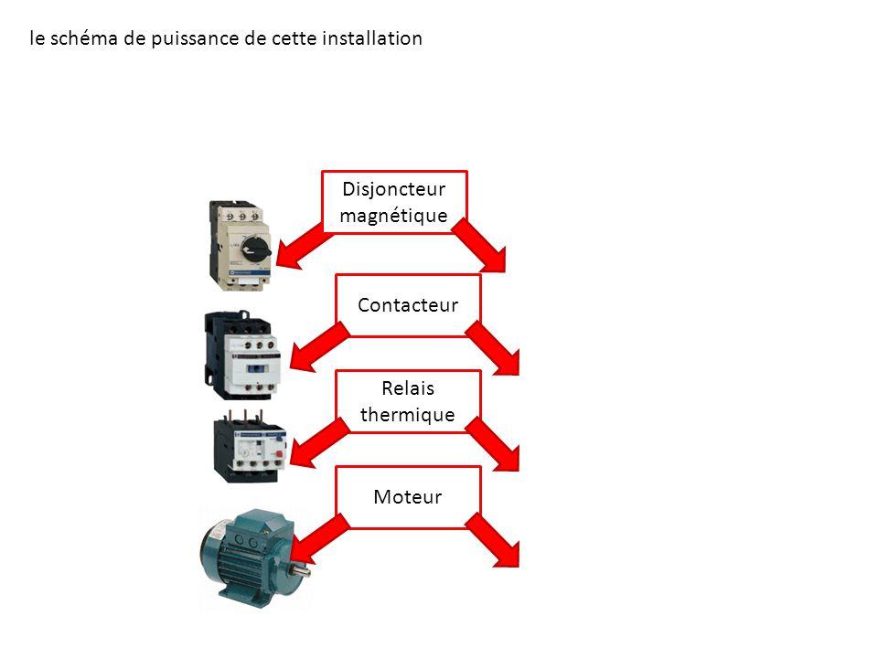 Relais thermique Moteur Disjoncteur magnétique Contacteur le schéma de puissance de cette installation