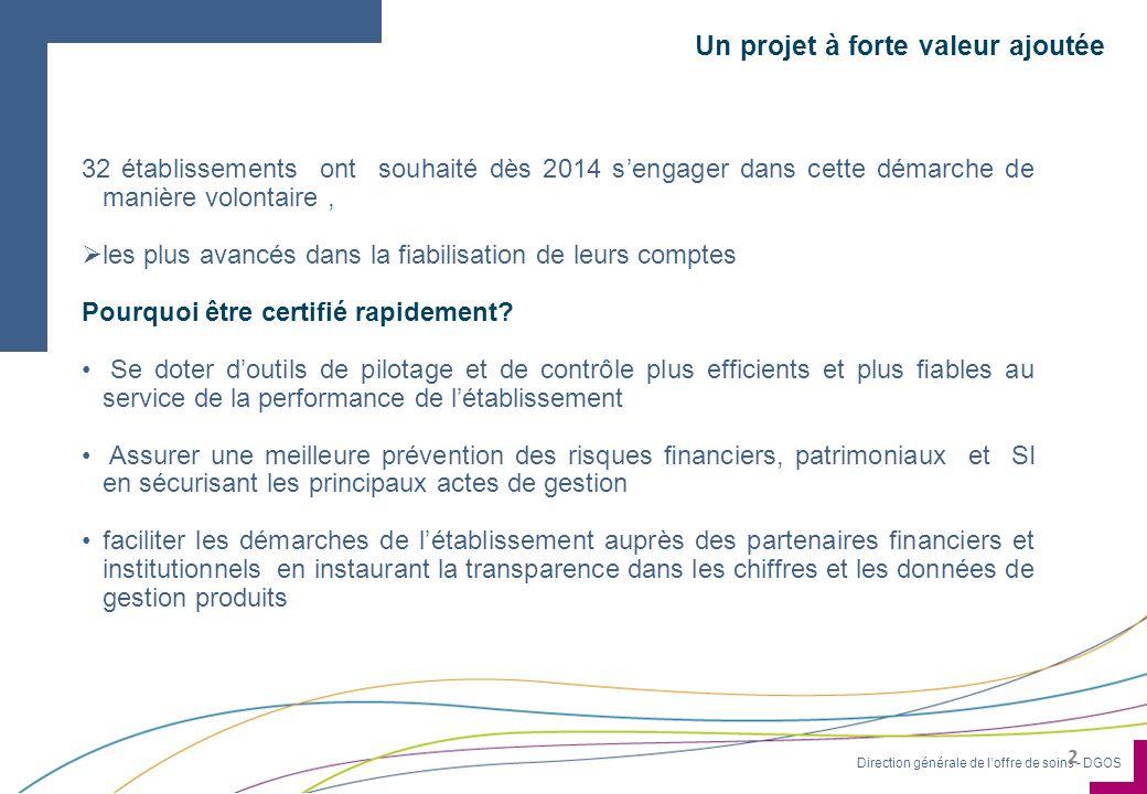Direction générale de l'offre de soins - DGOS Un projet à forte valeur ajoutée 2 32 établissements ont souhaité dès 2014 s'engager dans cette démarche