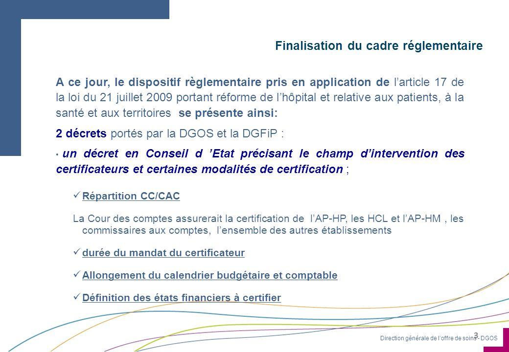 Direction générale de l'offre de soins - DGOS Finalisation du cadre réglementaire 3 A ce jour, le dispositif règlementaire pris en application de l'ar