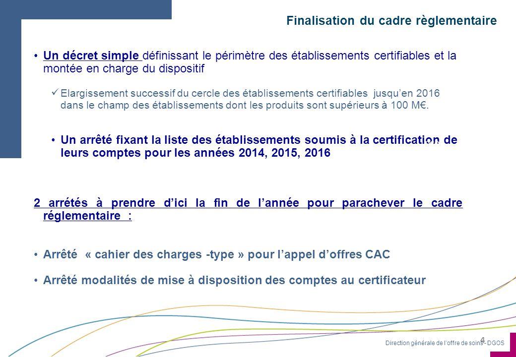 Direction générale de l'offre de soins - DGOS Finalisation du cadre règlementaire 4 Un décret simple définissant le périmètre des établissements certi
