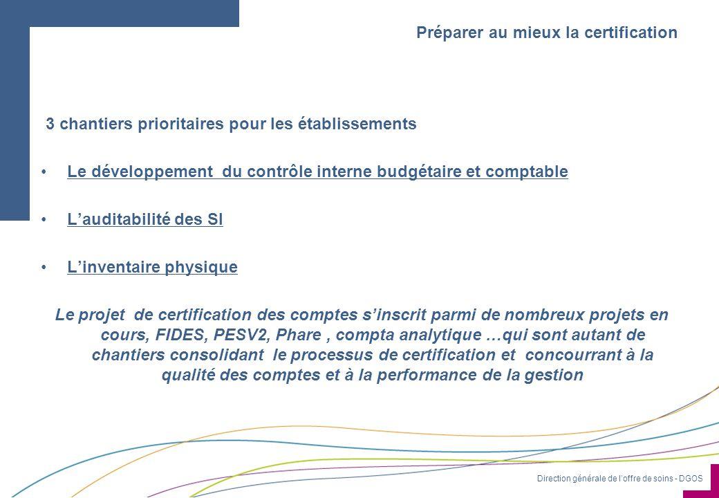 Direction générale de l'offre de soins - DGOS Préparer au mieux la certification 3 chantiers prioritaires pour les établissements Le développement du