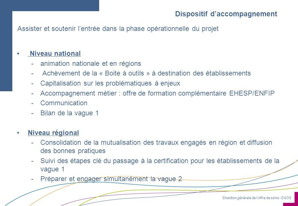 Direction générale de l'offre de soins - DGOS Dispositif d'accompagnement Niveau national -animation nationale et en régions - Achèvement de la « Boit