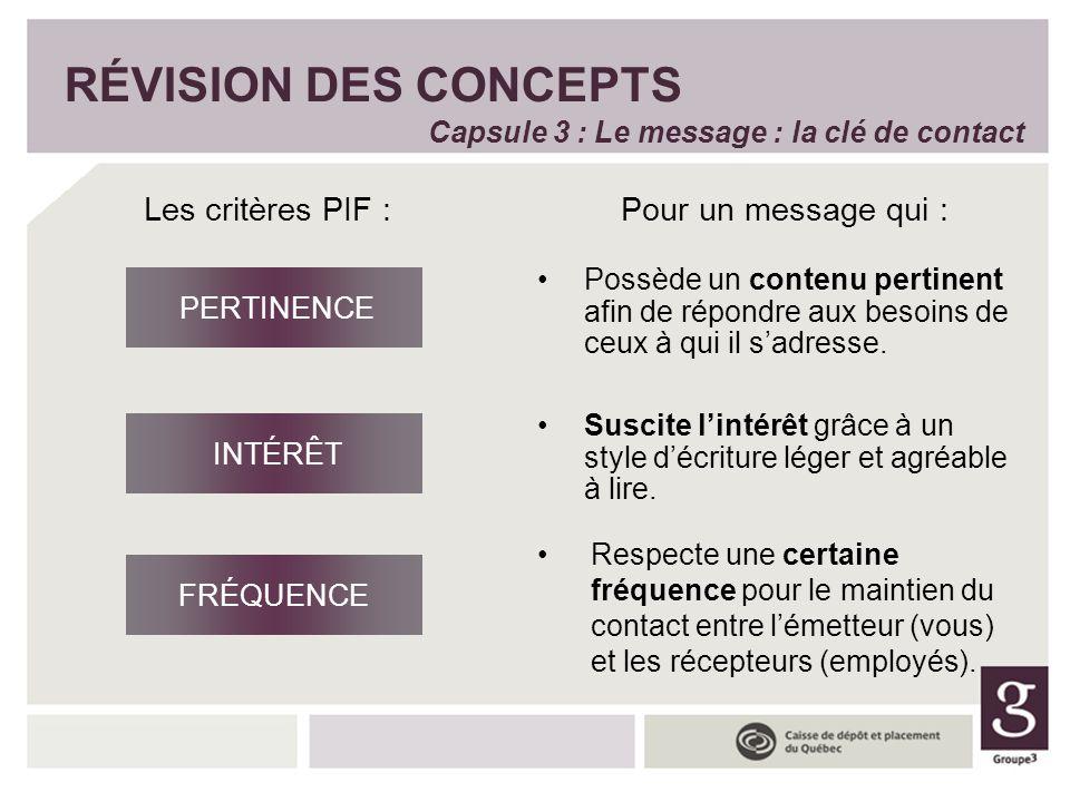 RÉVISION DES CONCEPTS Capsule 3 : Le message : la clé de contact FRÉQUENCE INTÉRÊT PERTINENCE Pour un message qui : Possède un contenu pertinent afin