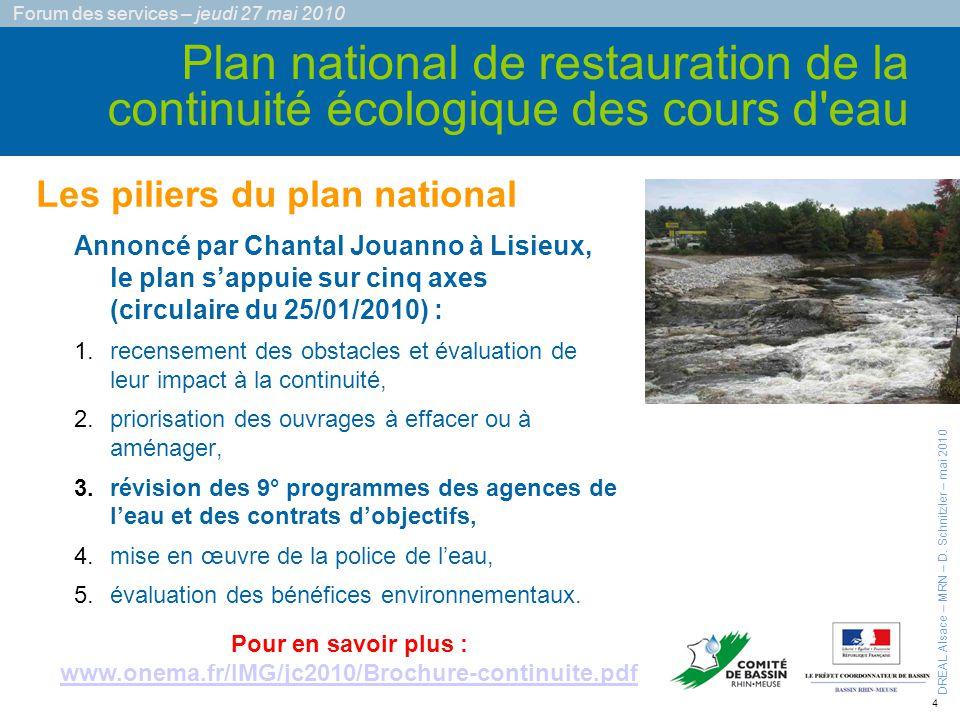 4 Forum des services – jeudi 27 mai 2010 Annoncé par Chantal Jouanno à Lisieux, le plan s'appuie sur cinq axes (circulaire du 25/01/2010) : 1.recensement des obstacles et évaluation de leur impact à la continuité, 2.priorisation des ouvrages à effacer ou à aménager, 3.révision des 9° programmes des agences de l'eau et des contrats d'objectifs, 4.mise en œuvre de la police de l'eau, 5.évaluation des bénéfices environnementaux.