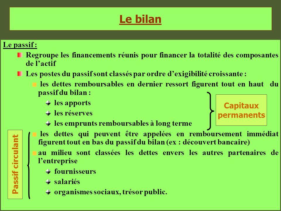 Le bilan Le passif : Regroupe les financements réunis pour financer la totalité des composantes de l'actif Les postes du passif sont classés par ordre