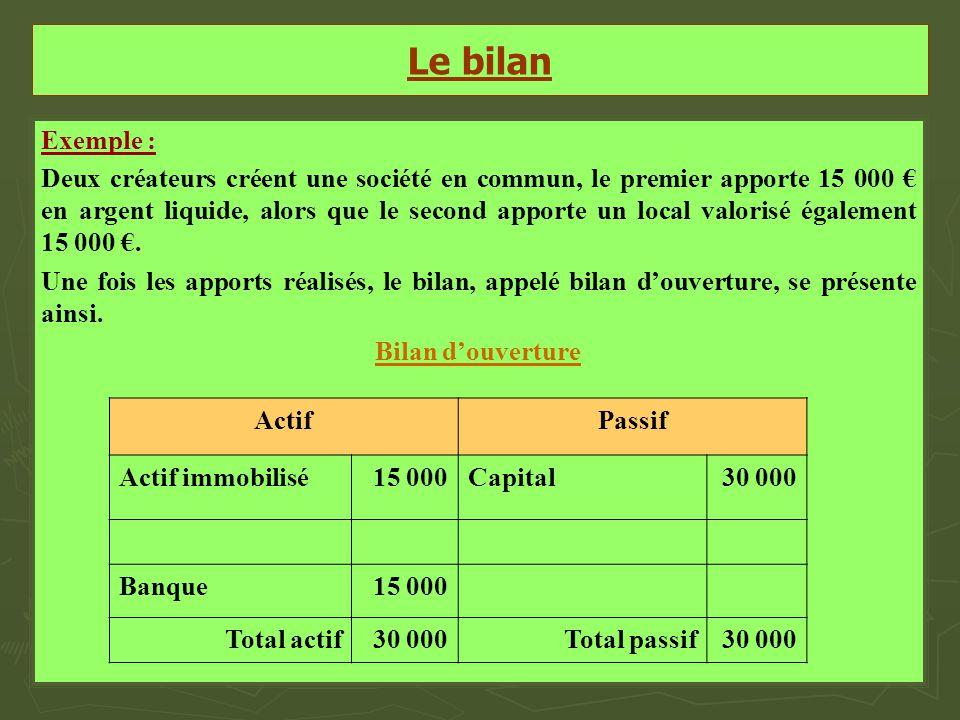 Le bilan Exemple : Deux créateurs créent une société en commun, le premier apporte 15 000 € en argent liquide, alors que le second apporte un local va