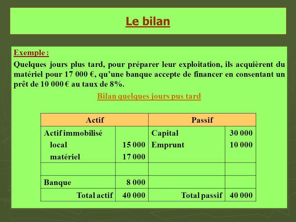 Le bilan Exemple : Quelques jours plus tard, pour préparer leur exploitation, ils acquièrent du matériel pour 17 000 €, qu'une banque accepte de finan
