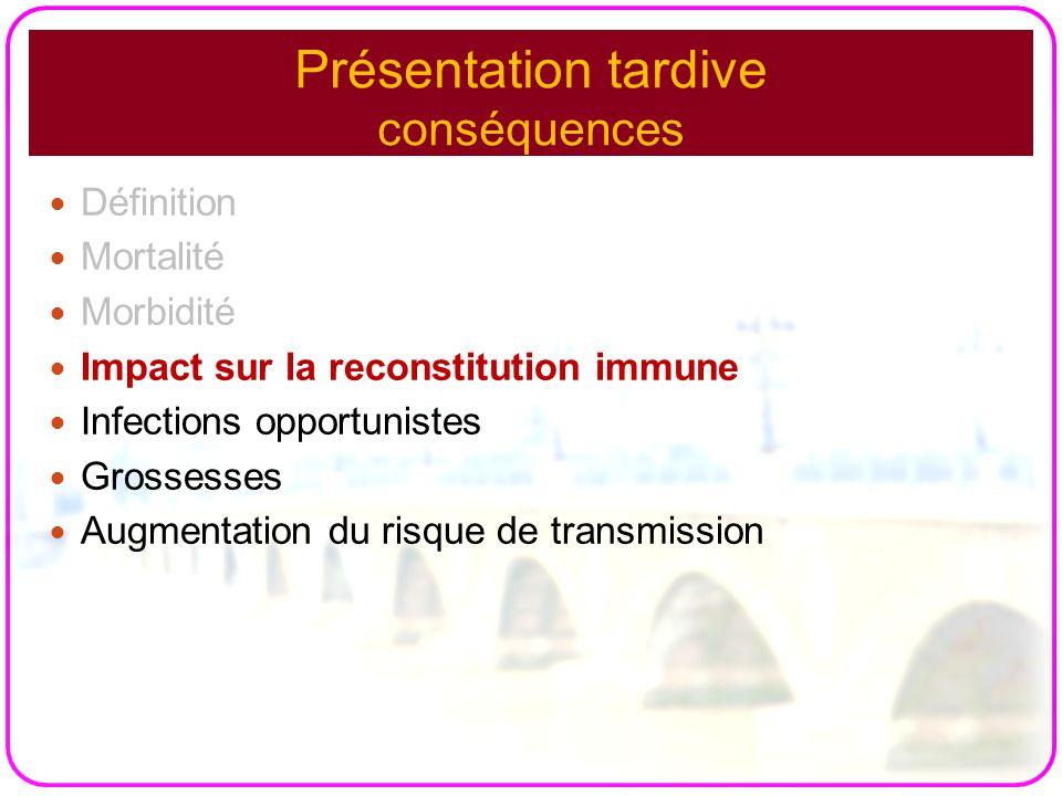 Présentation tardive conséquences Définition Mortalité Morbidité Impact sur la reconstitution immune Infections opportunistes Grossesses Augmentation