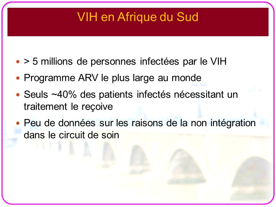 VIH en Afrique du Sud > 5 millions de personnes infectées par le VIH Programme ARV le plus large au monde Seuls ~40% des patients infectés nécessitant