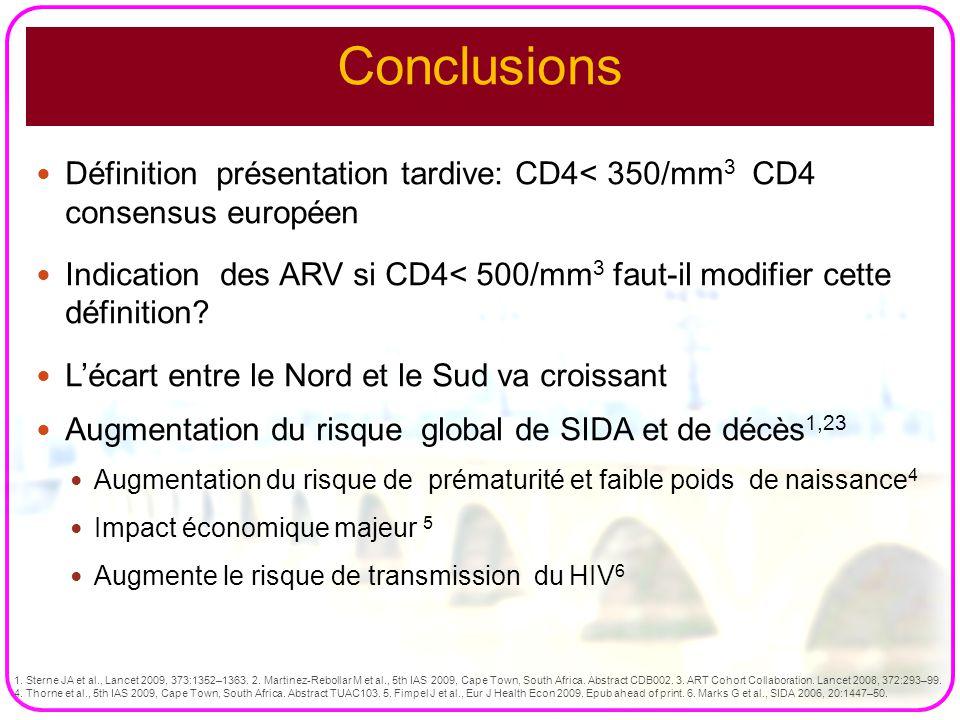 Conclusions Définition présentation tardive: CD4< 350/mm 3 CD4 consensus européen Indication des ARV si CD4< 500/mm 3 faut-il modifier cette définitio