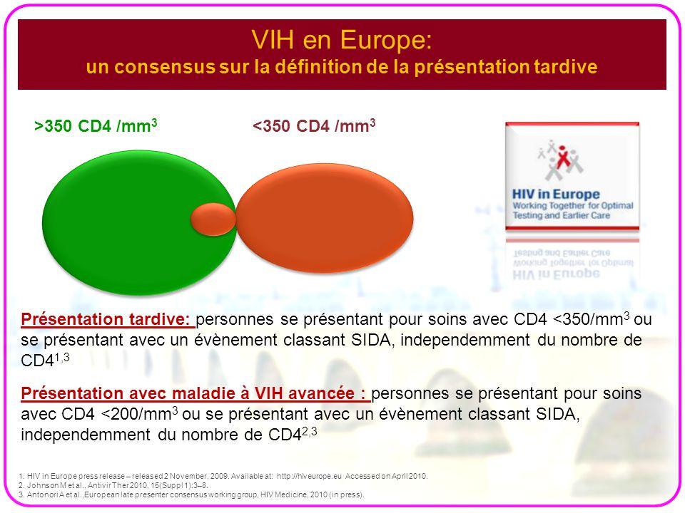>350 CD4 /mm 3 <350 CD4 /mm 3 VIH en Europe: un consensus sur la définition de la présentation tardive 1. HIV in Europe press release – released 2 Nov