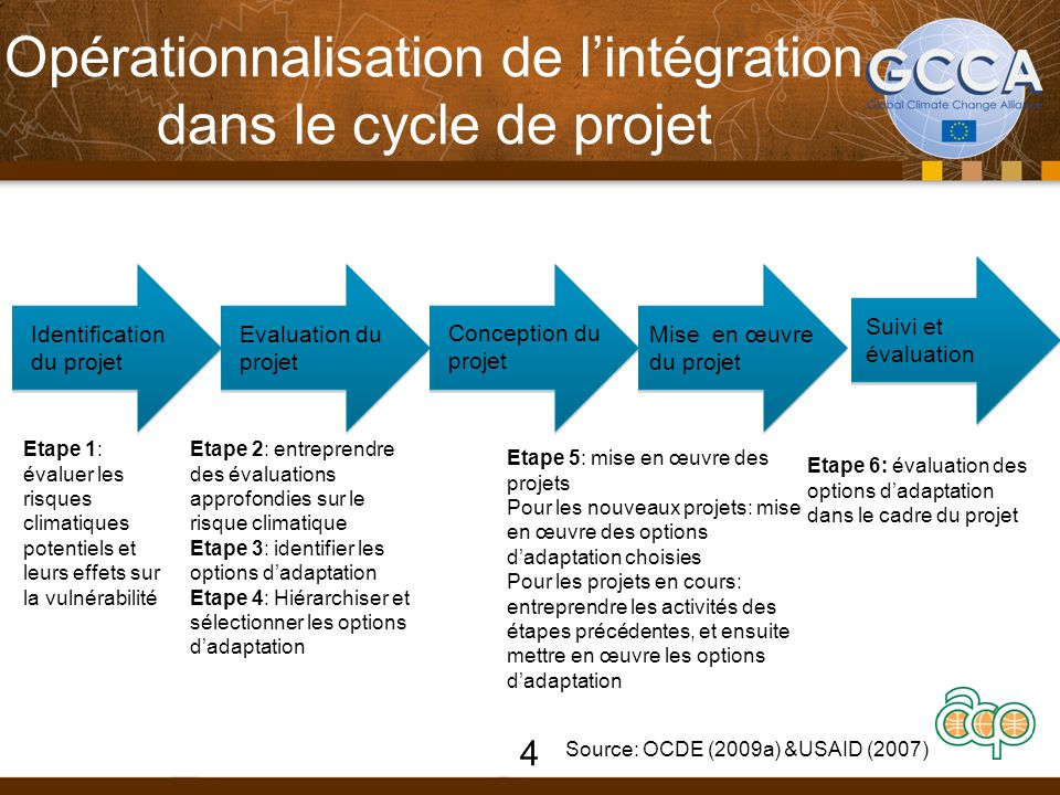 Opérationnalisation de l'intégration dans le cycle de projet 4 Identification du projet Evaluation du projet Conception du projet Mise en œuvre du projet Suivi et évaluation Etape 1: évaluer les risques climatiques potentiels et leurs effets sur la vulnérabilité Etape 2: entreprendre des évaluations approfondies sur le risque climatique Etape 3: identifier les options d'adaptation Etape 4: Hiérarchiser et sélectionner les options d'adaptation Etape 5: mise en œuvre des projets Pour les nouveaux projets: mise en œuvre des options d'adaptation choisies Pour les projets en cours: entreprendre les activités des étapes précédentes, et ensuite mettre en œuvre les options d'adaptation Etape 6: évaluation des options d'adaptation dans le cadre du projet Source: OCDE (2009a) &USAID (2007)