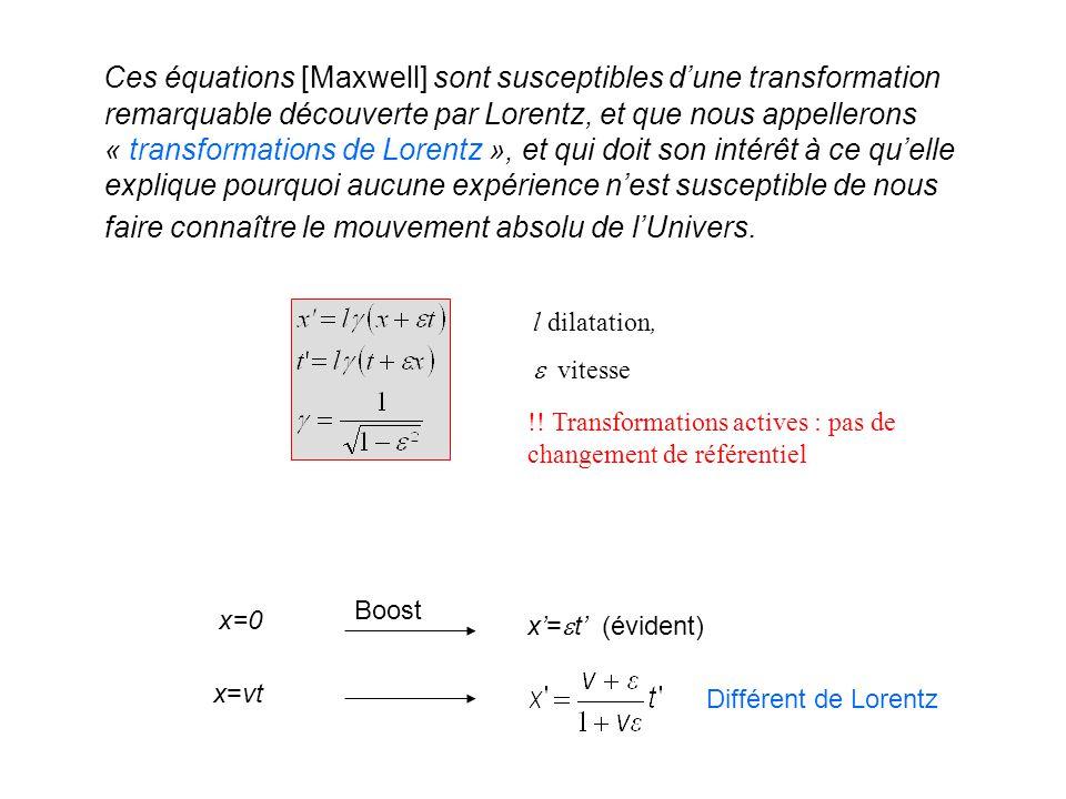 Poincaré corrige Lorentz « sphère entraînée avec l'électron dans un mouvement de translation uniforme » « la transformation la changera en un ellipsoïde [son image] » v=0 v'=ε x,tx,tx',t' Transformation active