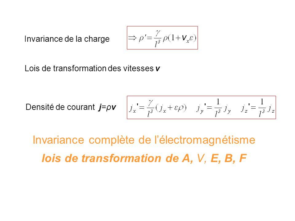 TL, groupe et géométrie « Il importe de remarquer que les TL forment un groupe, l(ε) =1 » « … transformation linéaire qui n'altère pas la forme quadratique » « coordonnées [d'un point] dans l'espace à quatre dimensions …la TL n'est qu'une rotation de cet espace autour de l'origine, regardée comme fixe » + quadrivecteurs et invariants (gravitation)