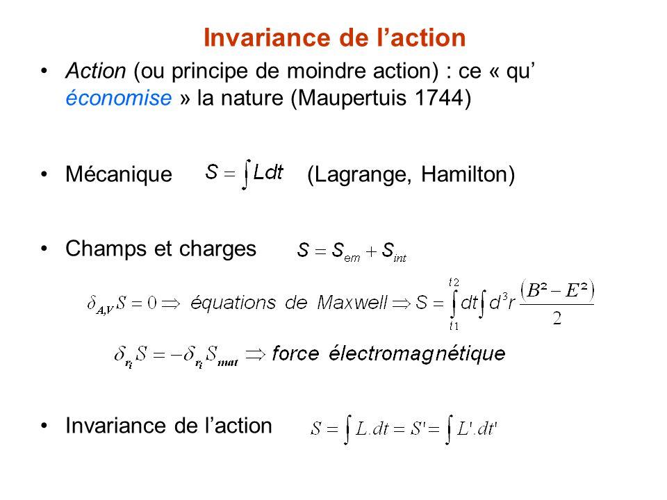 Dynamique relativiste Transformation du lagrangien Lagrangien relativiste Équation de la dynamique relativiste (Mais Poincaré fait A=1!) x',t'x,t v Appliquée à la gravitation … retrouvée par Planck en 1907