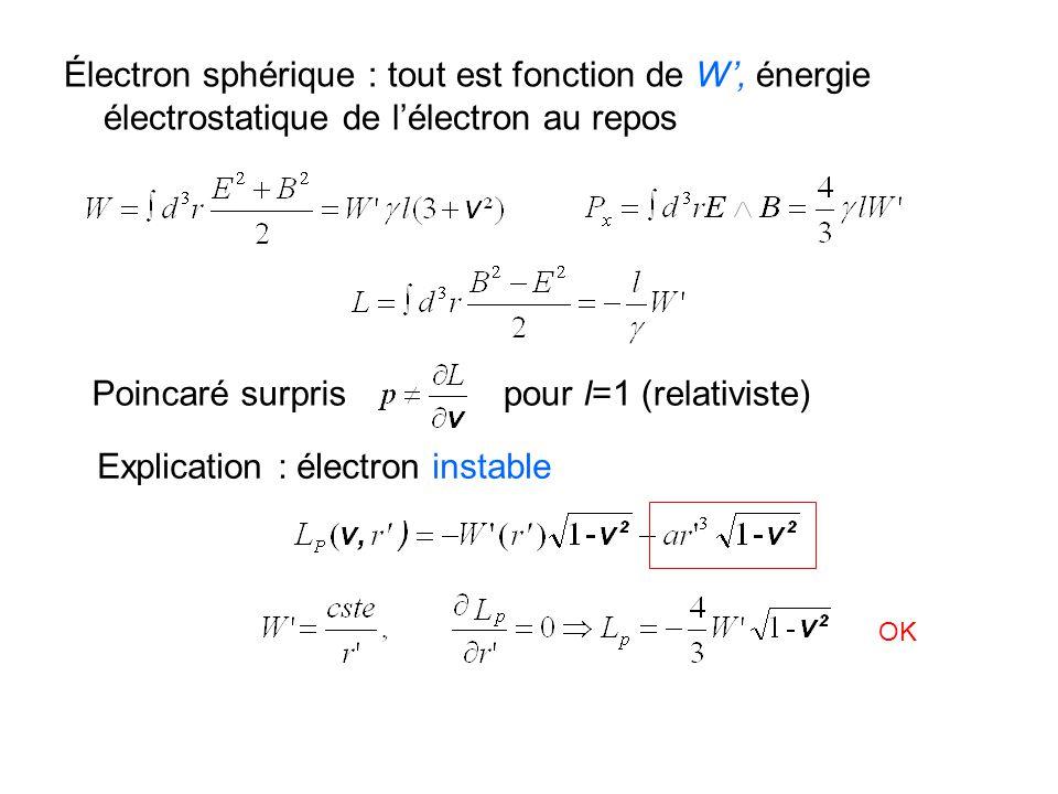 On retrouve donc l'hypothèse de Lorentz à condition d'ajouter un potentiel supplémentaire proportionnel au volume de l'électron …il faut que quand il est en mouvement, il subisse une déformation qui doit être précisément celle que lui impose la transformation correspondante du groupe
