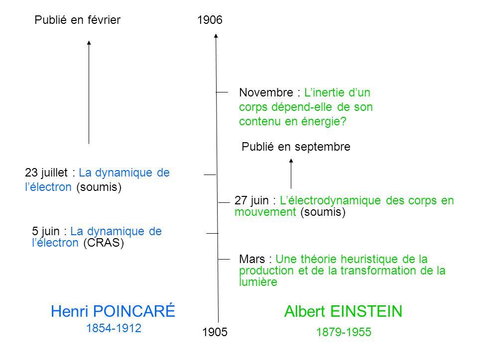 Lorentz 1895 : Les états correspondants ….
