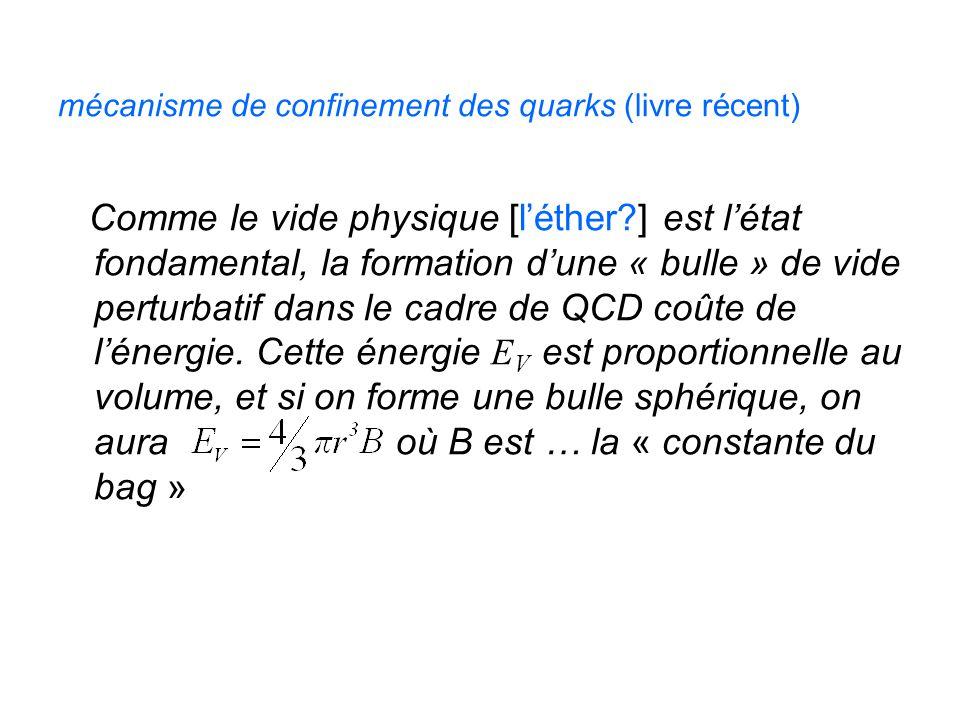 Poincaré, mathématicien, ne change pas de référentiel (Transformations Actives) Poincaré fait une théorie relativiste de l'électron La pression introduite est nécessaire à la cohérence relativiste et est « moderne » Théorie relativiste du continu