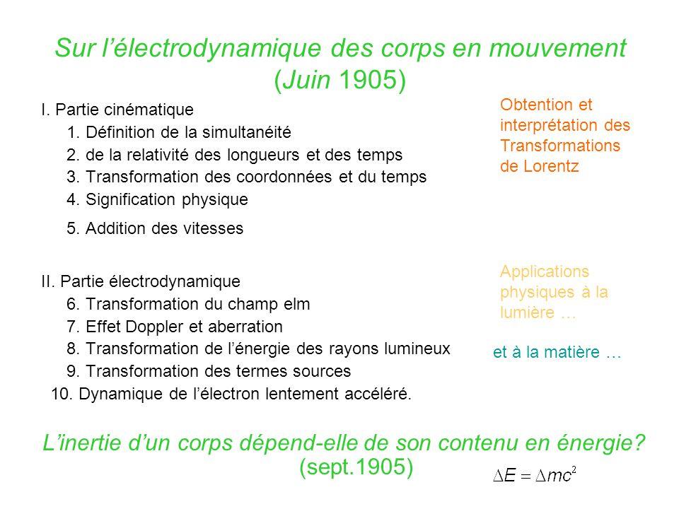 Asymétries de l'électromagnétisme (induction) Expériences de pensée du jeune Einstein.